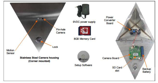 Elevator Camera